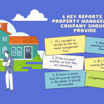Factors that affects real estate market reports
