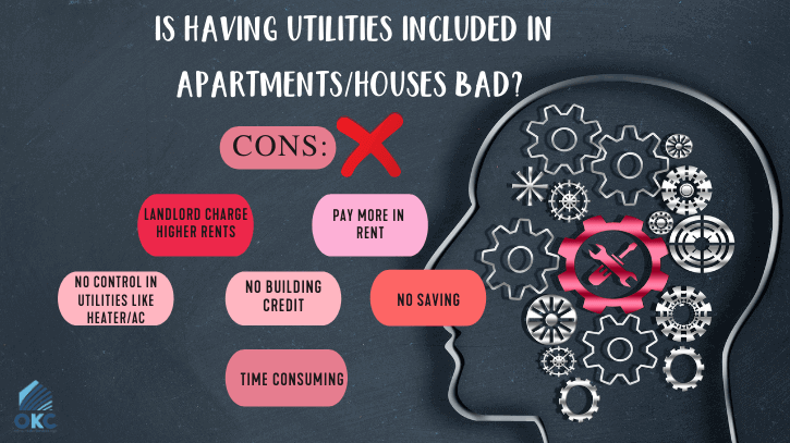 pros and cons of apartment utilities cost