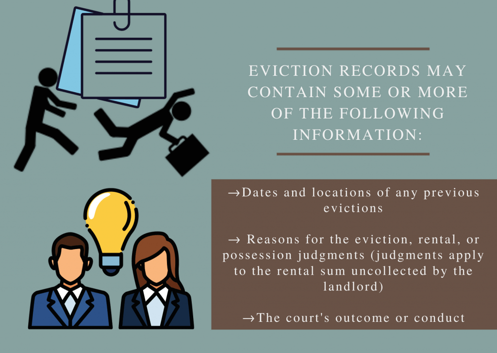 things to consider in eviction