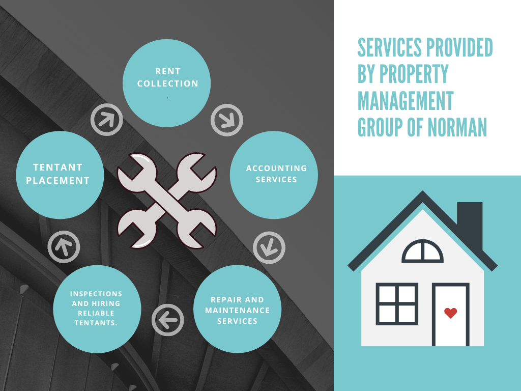 services provided by the property management group of norman