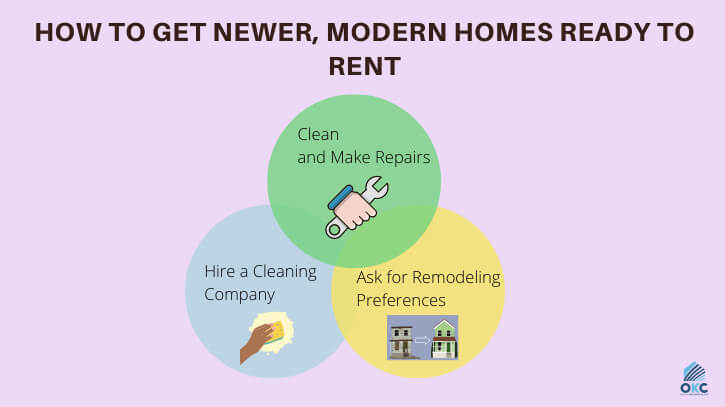 Getting Newer, Modern Homes Ready to Rent
