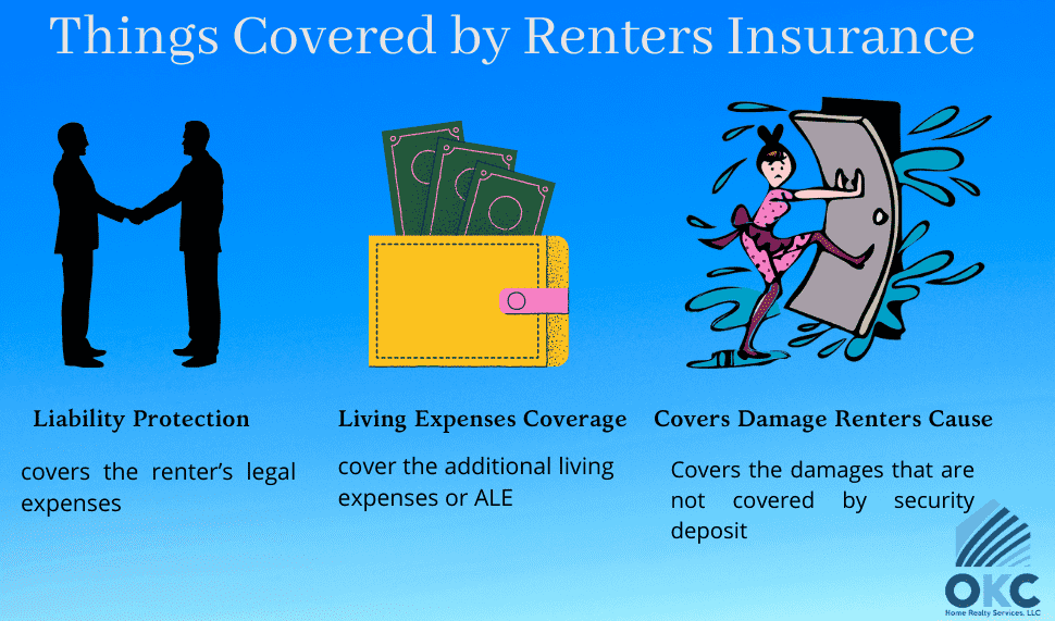 Things Covered by Renters Insurance