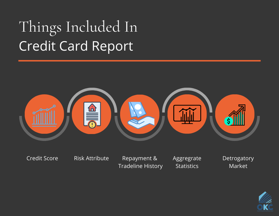 Things included in credit card report