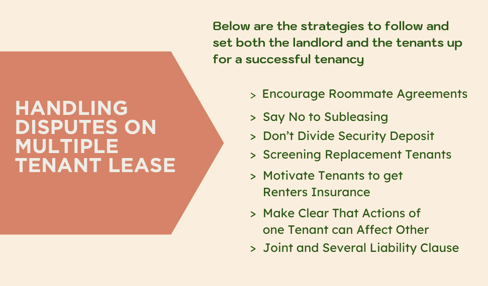How to handle disputes on multiple tenant lease