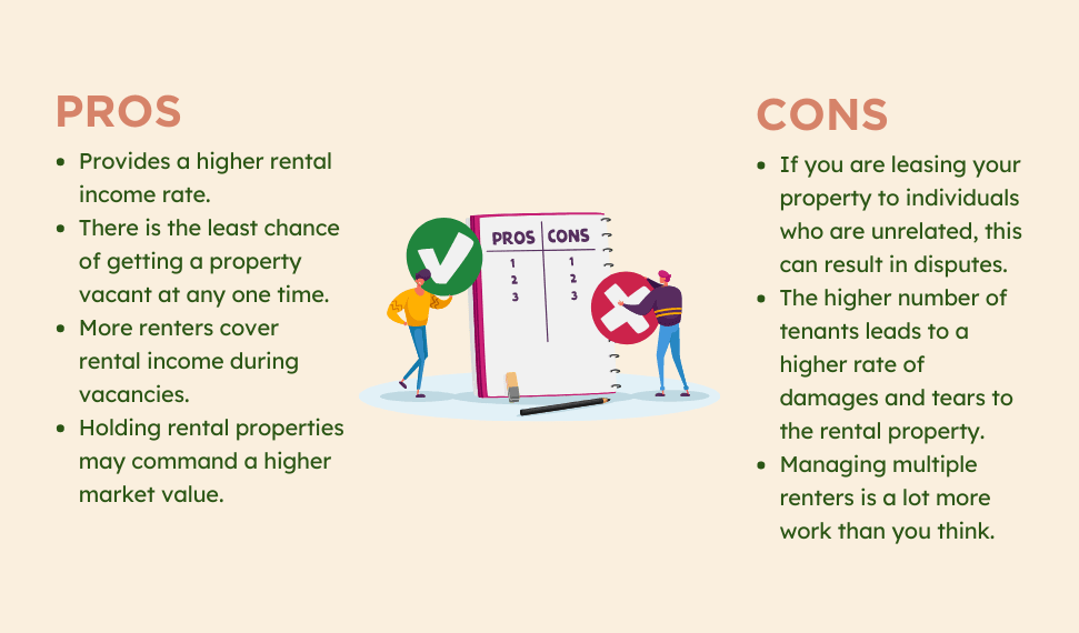Pros and cons of Multiple tenants lease agreement